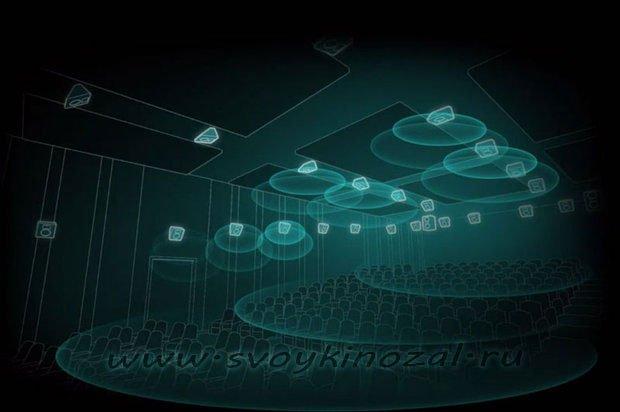 Важность звукоизоляции и шумопоглощения в домашнем кинозале