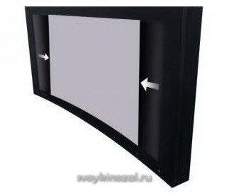 экраны для проектора домашнего кинотеатра
