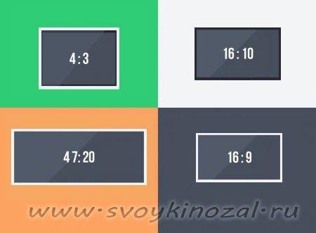 разрешения экранов проектора домашнего кинотеатра